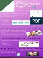 vias de administracion de farmacos