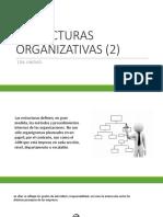 unid organztvas y aprendizaje organizativo.pdf