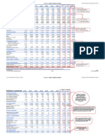 Bnm - Analisis Condicion Financier A Full 1996-Dic 2000