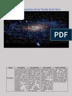 Cuadro Comparativo de las Teorías de la Física.pdf