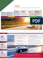 Informe Autopistas