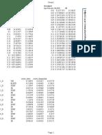 data_SurfBless