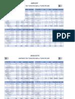 Confronto 1 Semestre 2020 vs 2019 - REGIONALE