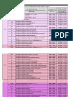 Inventario Gdiur Estudios y Proyectos 2019-2020
