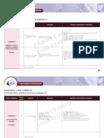 Planejamento Pedagógico - 1º Ano - Física - 3º Trimestre - Cadernos 04 e 05 - Frente A