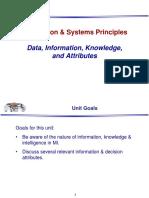 2b Info Attributes-2