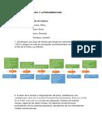 CLASE N°4. REVOL MEXICO Y RIO DE LA PLATA