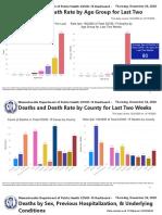 WEEKLY Covid 19 Dashboard 12-24-2020 Deaths
