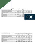 Bnm - Subasta de Depositos 1998-2001