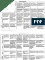 autoevaluación ES-IT.pdf