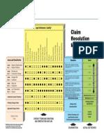 Long_Intl_Claim_Resolution_Methodology