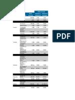 tabla de retenciones 2010