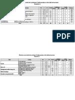 Plan_SSII.pdf