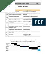 Food Microbiology practical manual 2020