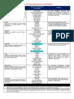 Tabla de conectores lógicos y puntuación.docx