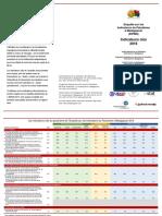 2016 - MIS - Madagascar preliminary results