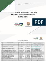 PRESENTACION  DOFA  PGD  SSJ - 26  MAYO 2020
