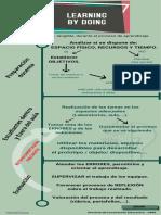 Infografia-guia-LBD