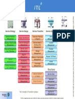 ITIL Books Processes Handout PITG v1.3.4