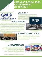 organizacion de las naciones unidas(onu) IAN TRYON VB