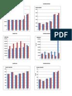 DIA-Stat-2012-2018.xls