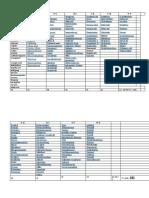 Glossar deutsche Grammatik Listado Compild