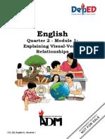 English8 Q2 Mod1 Explaining Visual Verbal Relationships V8