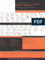 Alphaex Capital Candlestick Pattern Cheat Sheet Infograph