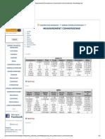 1D. Measurement Conversions in Construction
