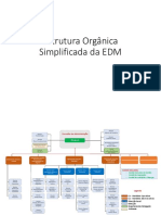 Estrutura Organica Simplificada da EDM.pdf
