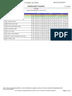 Classificacao-CD-Futsal-2018-2019-Juniores-D-Serie-2