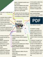ORGANIZADOR VISUAL PARTICIPACIÓN Y FORTALECIMIENTO COMUNITARIO_ CHINCHA-PERÚ