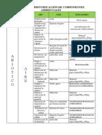 matriz de identificacion impactos eia edwin ingaluque condori