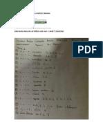 SEGUNDO EXAMEN PARCIAL MICROECONOMIA 201403563 (1)