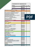 Liste de Choix Techniques de l'Ingenieur 2019