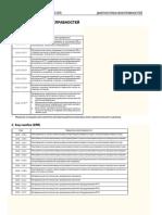 codes_fb15_12.pdf