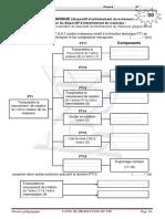 DR-UNITE DE PRODUCTION DU TSP
