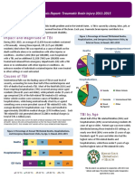 TBI_Special_Emphasis_Report_Hawaii-2011-2015