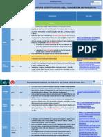 Recommandations_voyageurs_Tunisie_05_09__2020