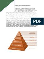 A hierarquia das Necessidades de Maslow.docx