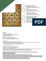 ARENA DE DRAGON REGLAS.pdf