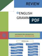 REVIEW ENGLISH GRAMMAR