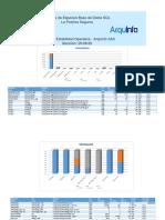 [26-06-2020] Revision diaria de BD - SQL