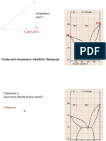 Test 1 Diagramme de Phases SMC3