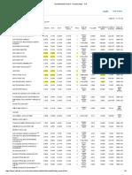 2016 - Rentabilidade mensal - Investimentos - Citi