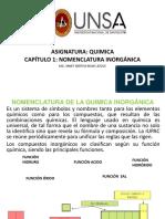 NOMENCLATURA INORGÁNICA PPT