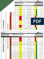 3.3. FLS-IPERC-ANT-003 CAMBIO DE LINERS DEL TRUNNION DEL MOLINO SAG