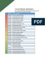 LICENCE GE COMPLET.pdf