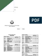 PSS Syllabus BSS(19-20).doc(1)