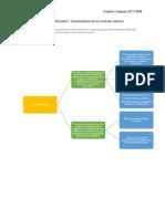 Vasquez Cristhian Unidad 5 Actividad 1 Control interno.pdf
